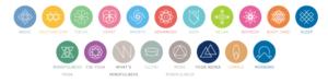 マインドフルネス瞑想特化型!オンラインサロンMELON(メロン)